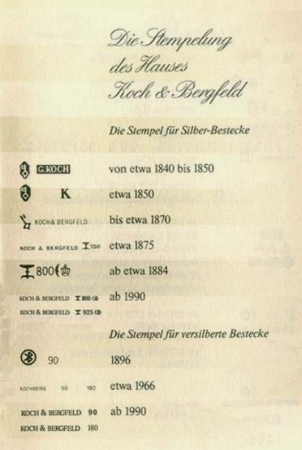 zilverkeuren en zilvermerken van Koch & Bergfeld